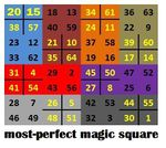 Magic Square 2015.jpeg