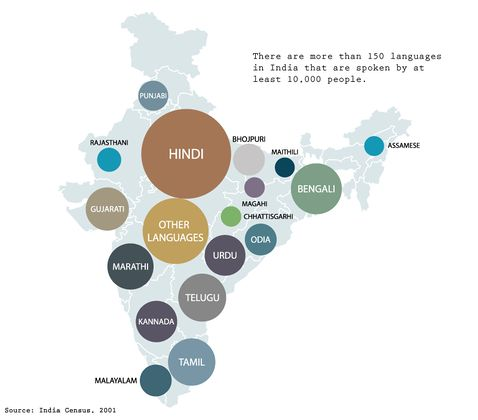Indian-languages-map.jpg